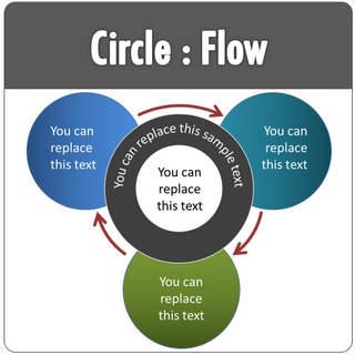 PowerPoint Circular Flow