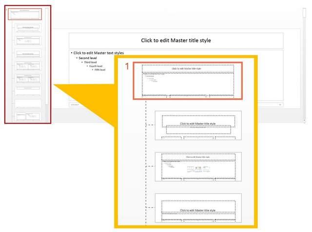 Slide Master View Of Custom Slide