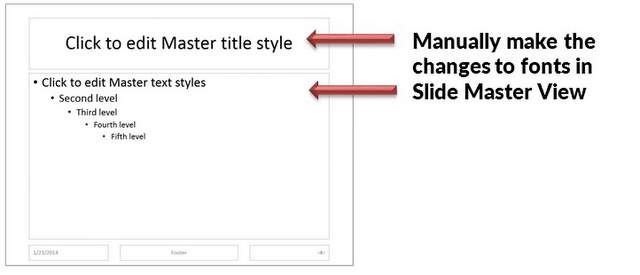 Replace font in Slide Master View